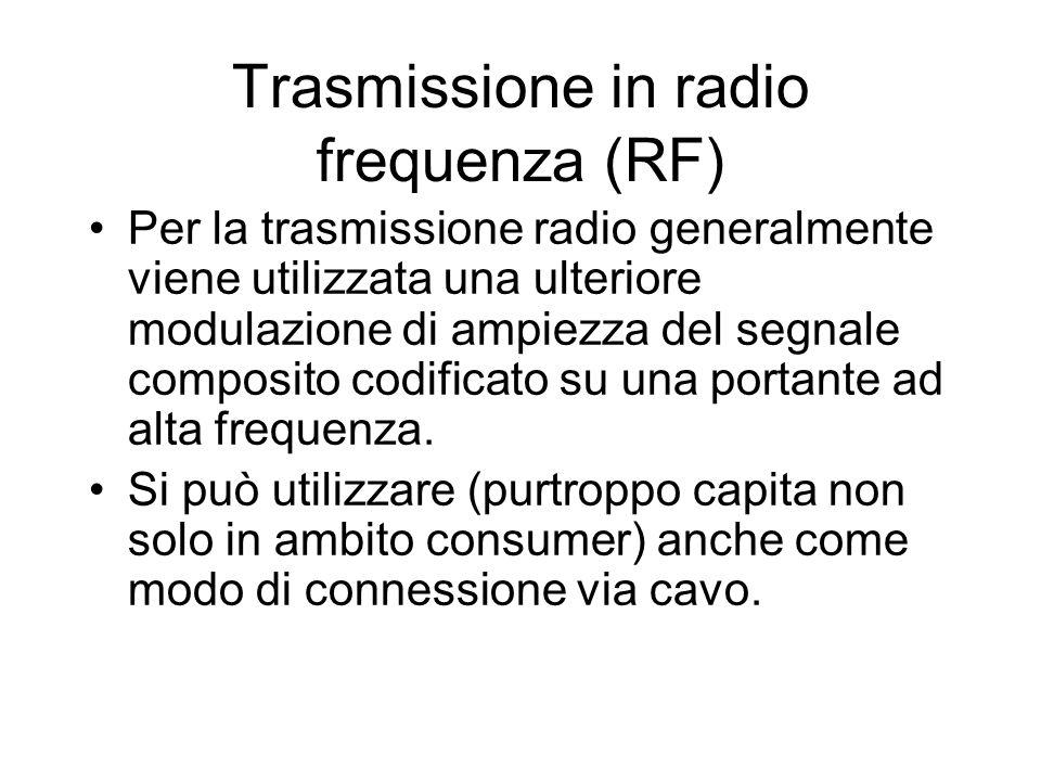 Trasmissione in radio frequenza (RF)