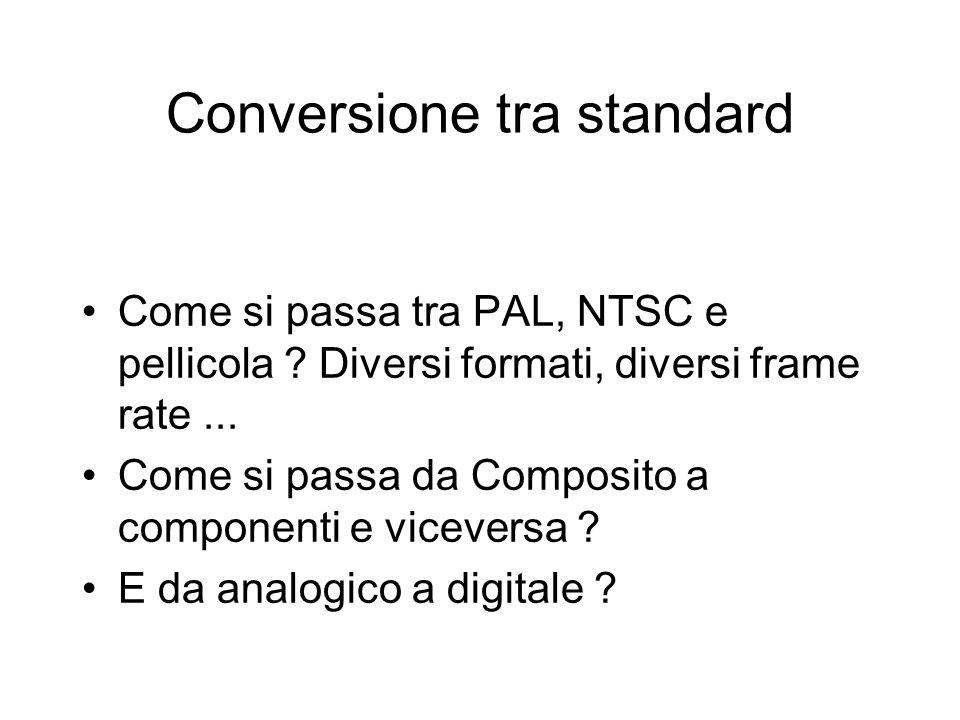 Conversione tra standard