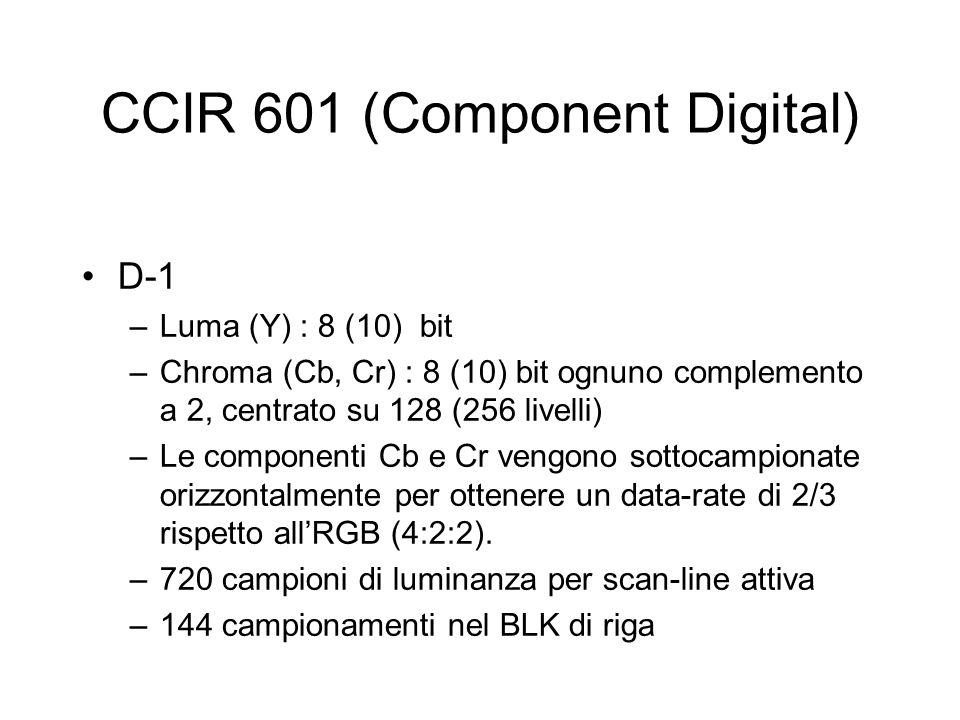 CCIR 601 (Component Digital)