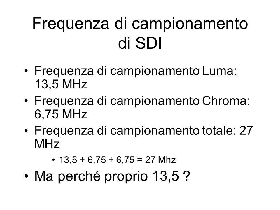 Frequenza di campionamento di SDI