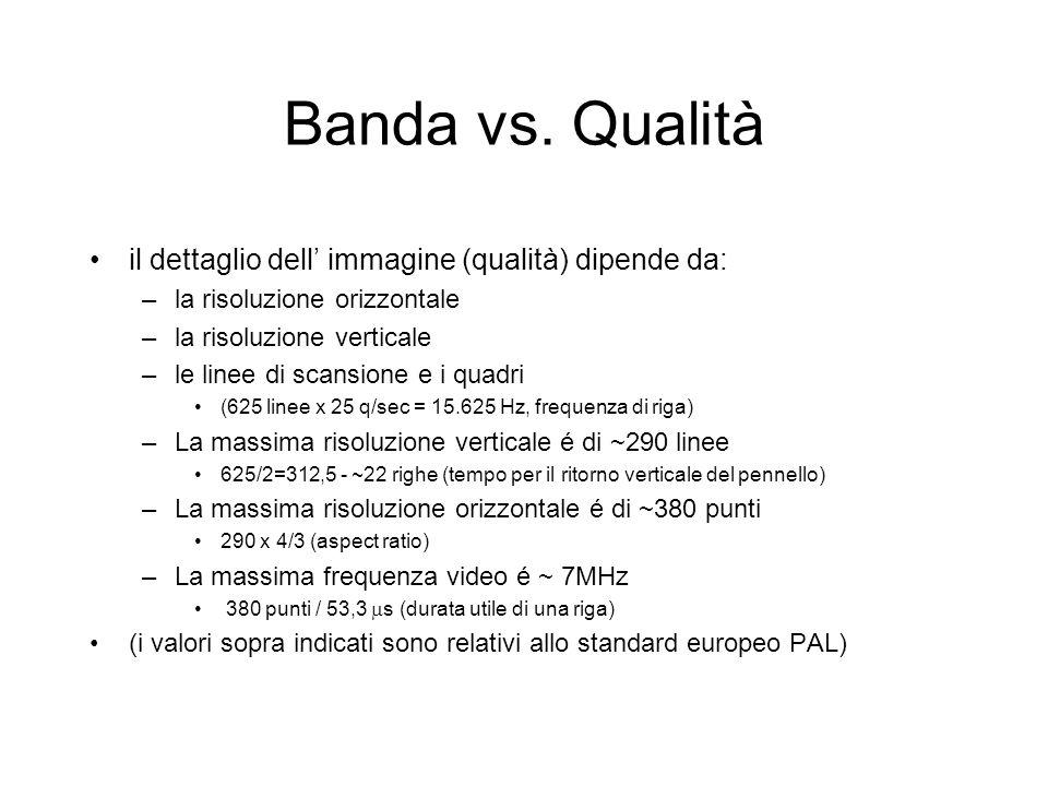 Banda vs. Qualità il dettaglio dell' immagine (qualità) dipende da:
