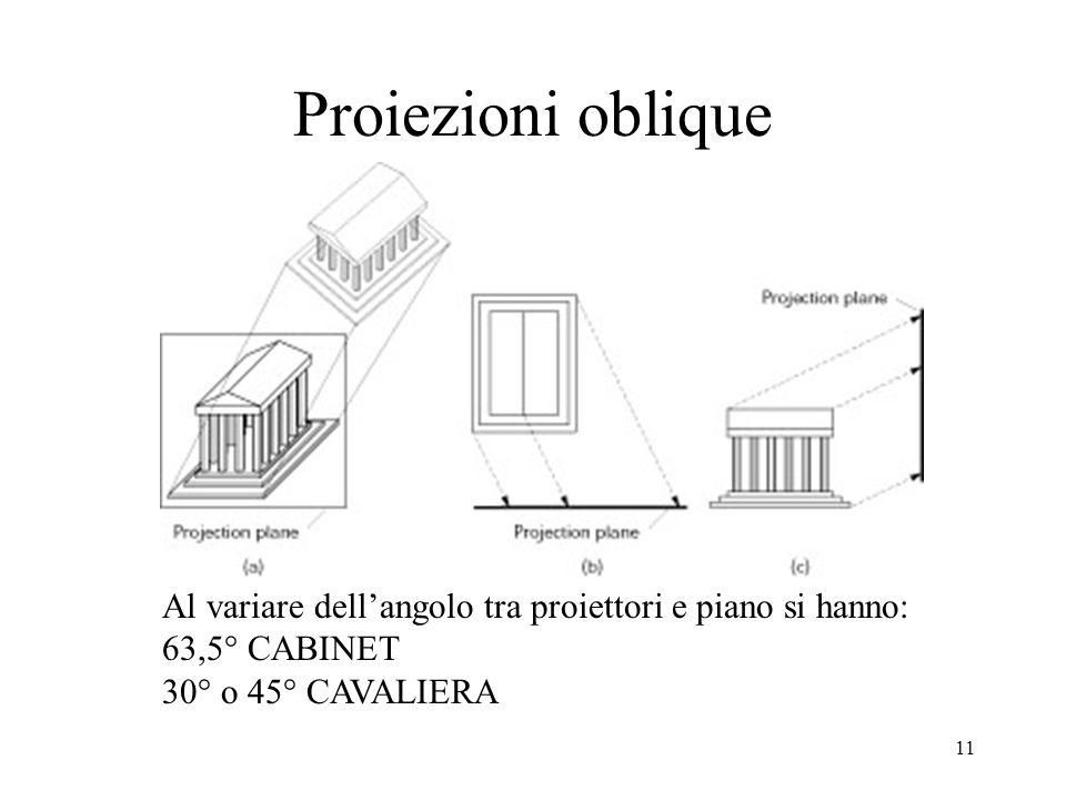 Proiezioni oblique Al variare dell'angolo tra proiettori e piano si hanno: 63,5° CABINET.
