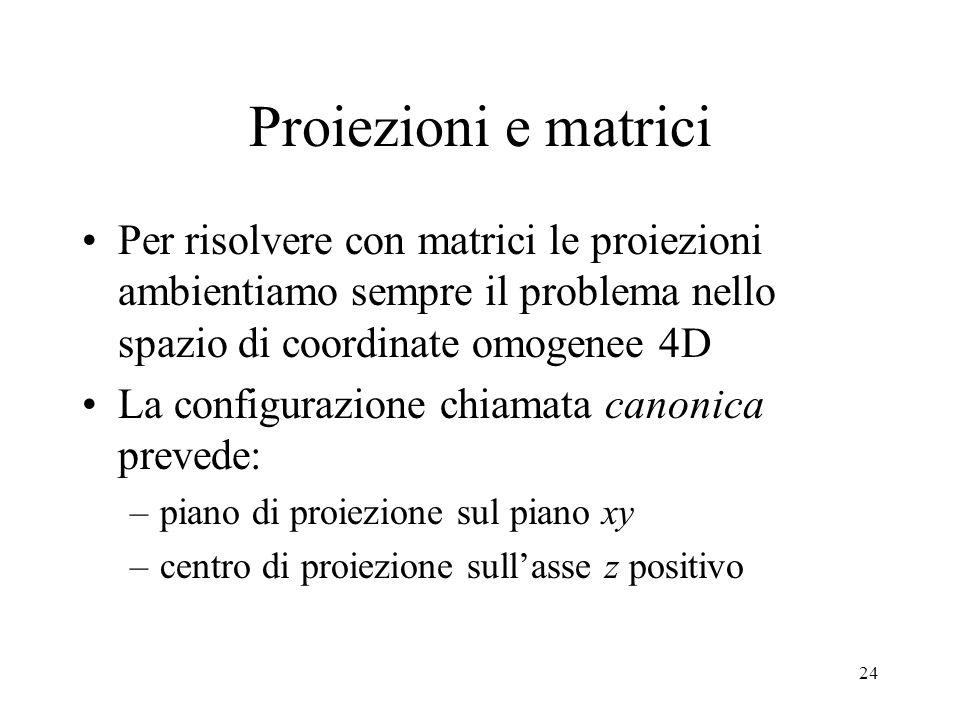 Proiezioni e matrici Per risolvere con matrici le proiezioni ambientiamo sempre il problema nello spazio di coordinate omogenee 4D.
