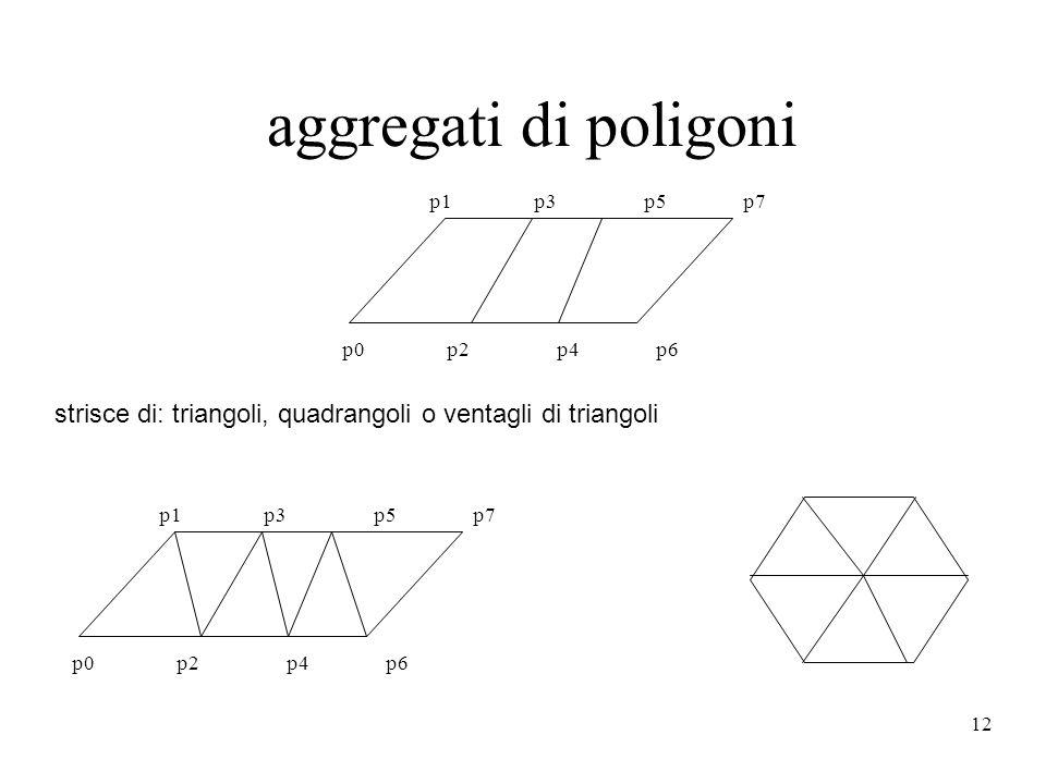 aggregati di poligoni p1 p3 p5 p7. p0 p2 p4 p6. strisce di: triangoli, quadrangoli o ventagli di triangoli.