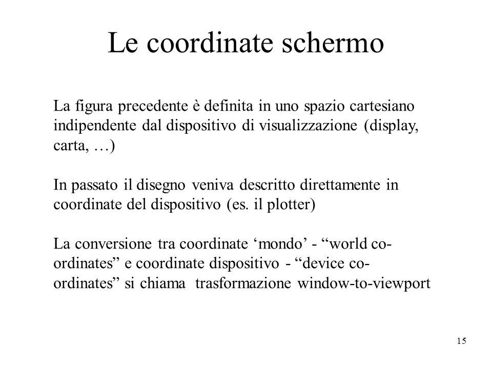 Le coordinate schermo La figura precedente è definita in uno spazio cartesiano indipendente dal dispositivo di visualizzazione (display, carta, …)