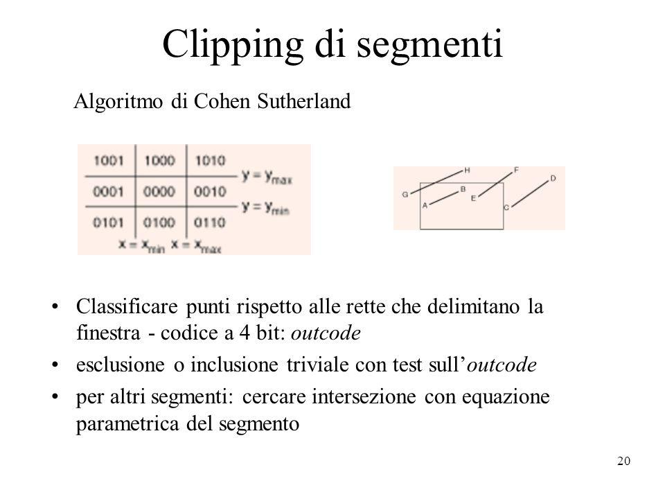 Clipping di segmenti Algoritmo di Cohen Sutherland