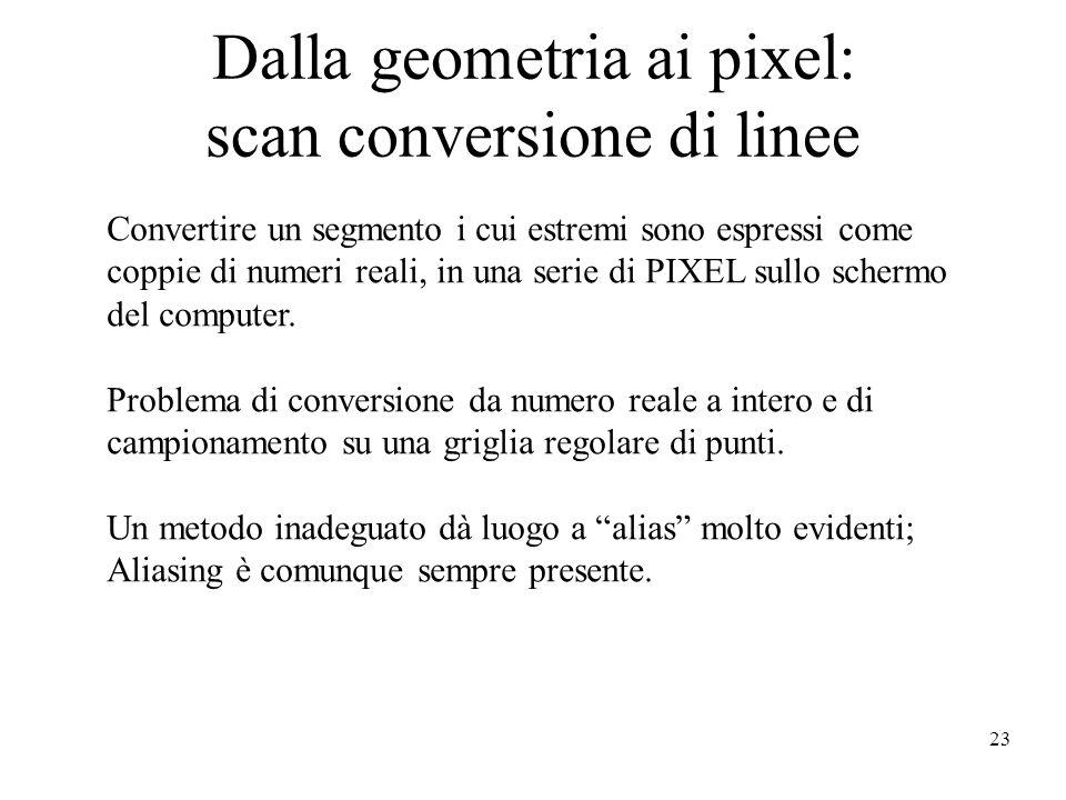 Dalla geometria ai pixel: scan conversione di linee
