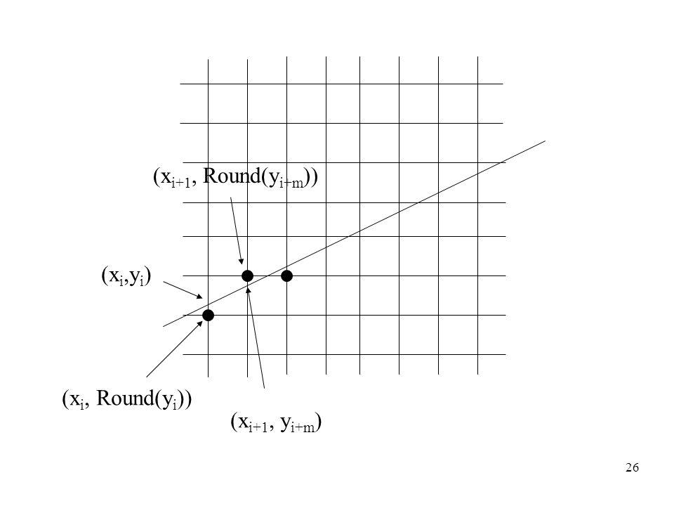 (xi+1, Round(yi+m)) (xi,yi) (xi, Round(yi)) (xi+1, yi+m)