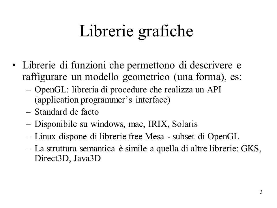 Librerie grafiche Librerie di funzioni che permettono di descrivere e raffigurare un modello geometrico (una forma), es: