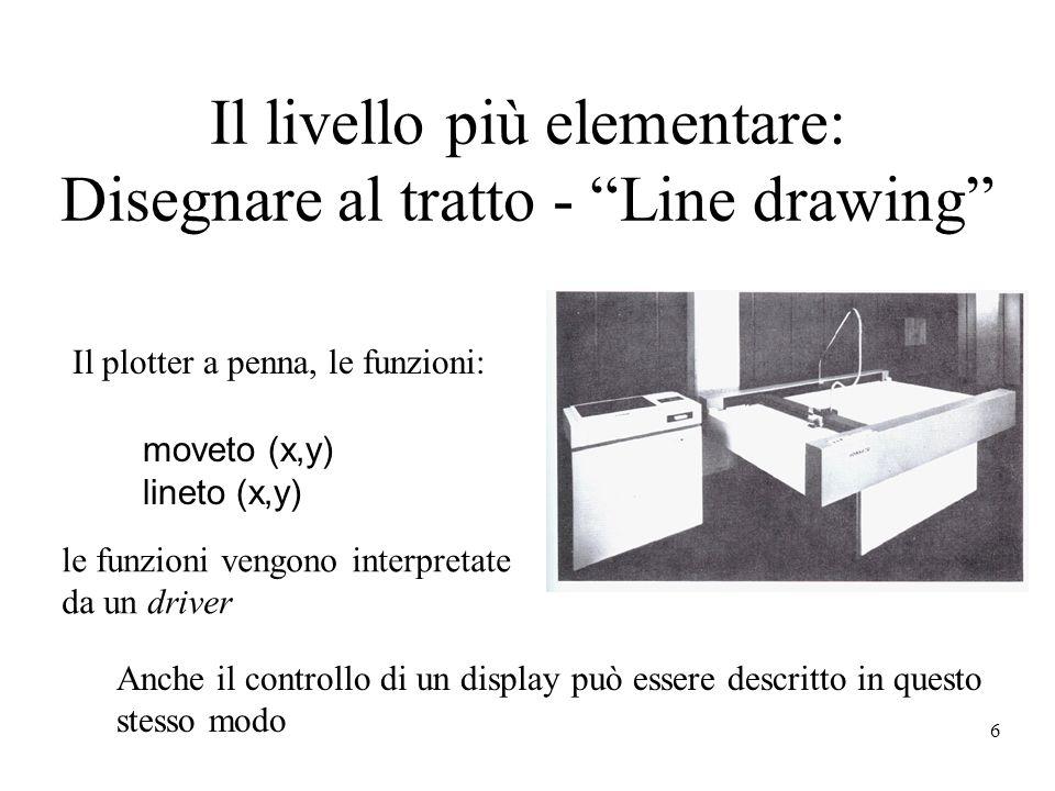 Il livello più elementare: Disegnare al tratto - Line drawing