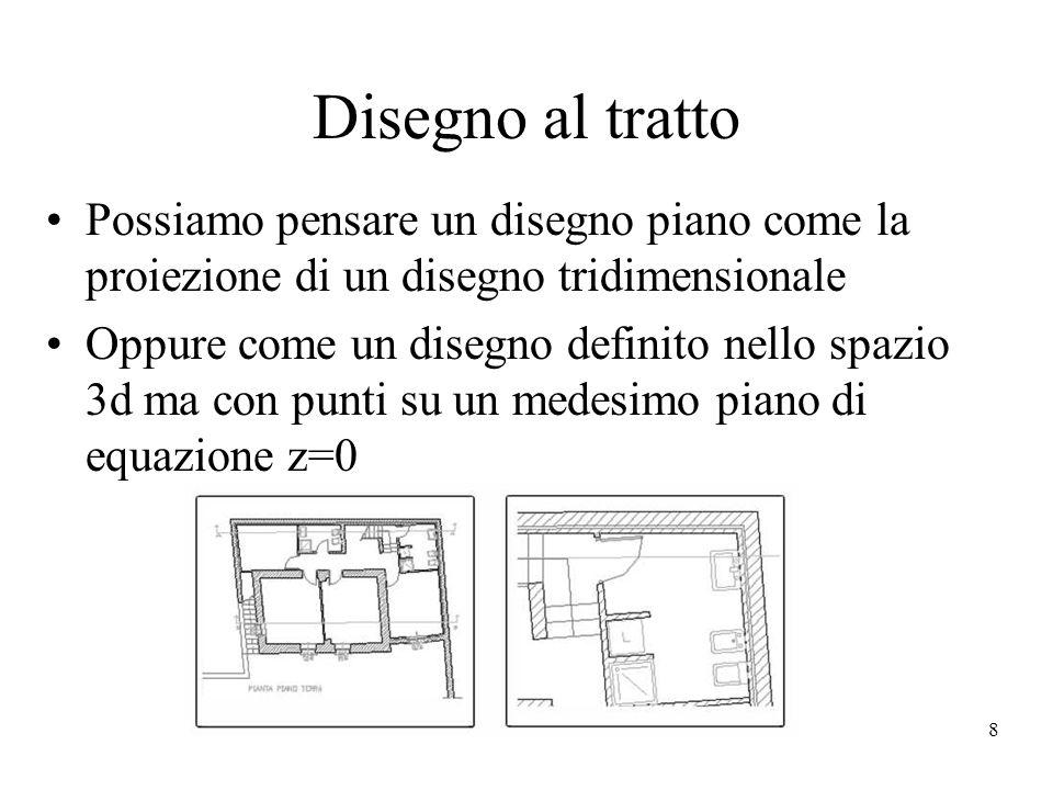 Disegno al tratto Possiamo pensare un disegno piano come la proiezione di un disegno tridimensionale.