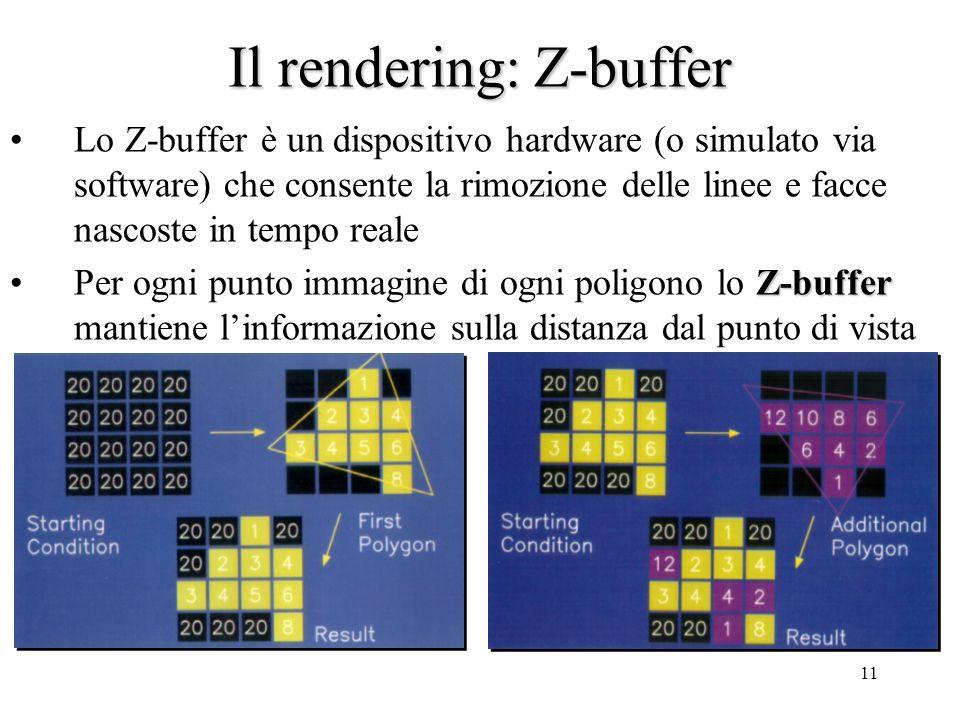 Il rendering: Z-buffer