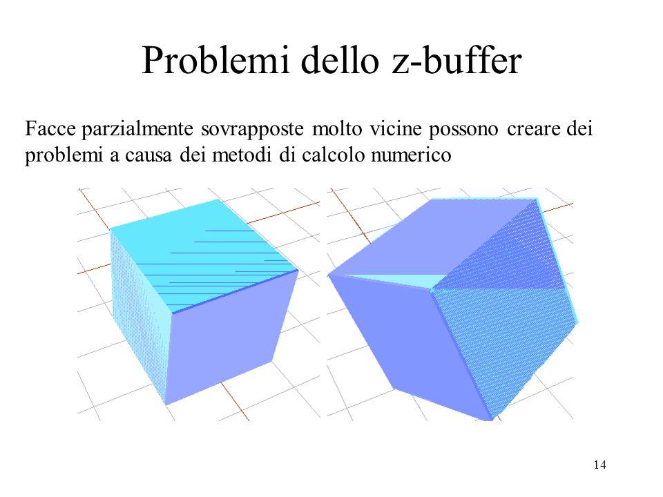 Problemi dello z-buffer