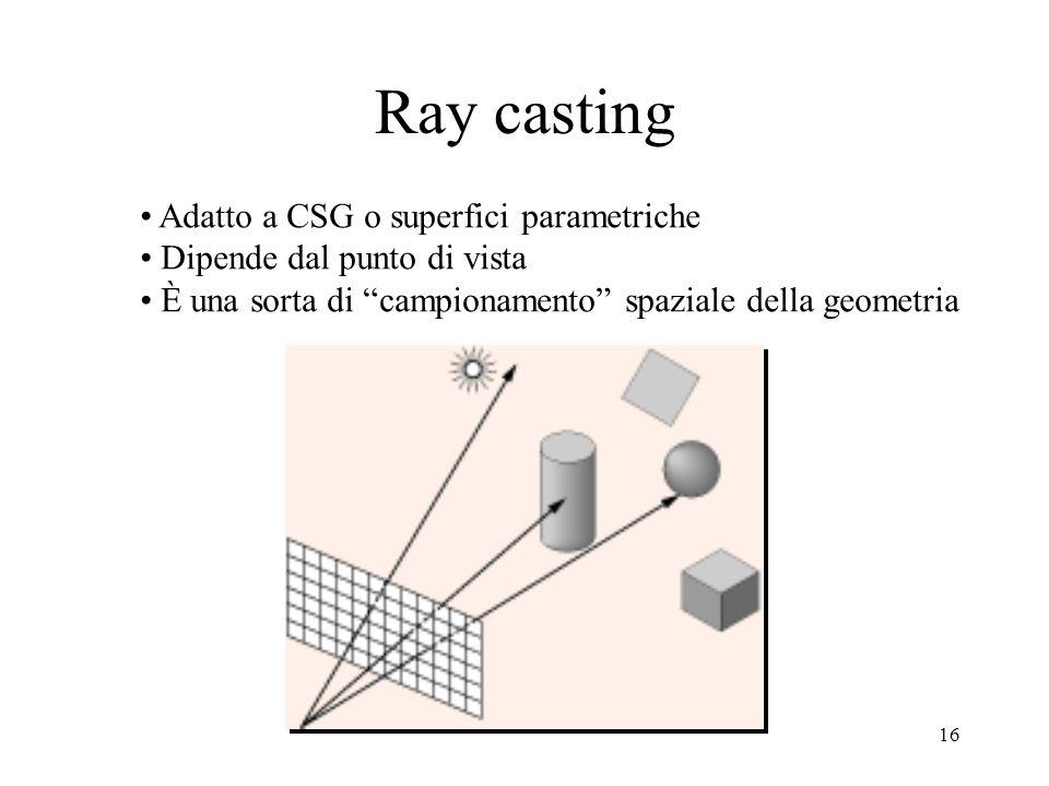 Ray casting Adatto a CSG o superfici parametriche