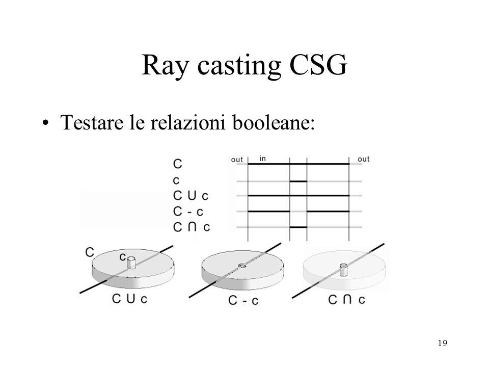 Ray casting CSG Testare le relazioni booleane: