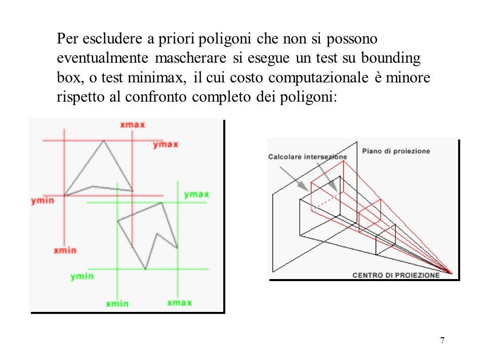 Per escludere a priori poligoni che non si possono eventualmente mascherare si esegue un test su bounding box, o test minimax, il cui costo computazionale è minore rispetto al confronto completo dei poligoni: