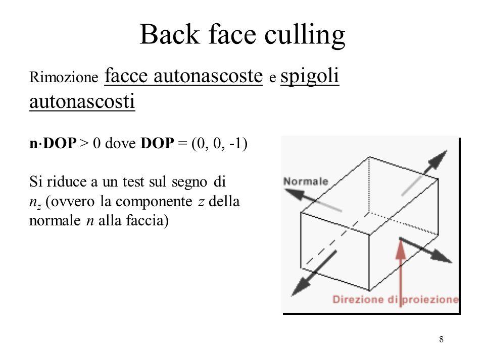 Back face culling Rimozione facce autonascoste e spigoli autonascosti