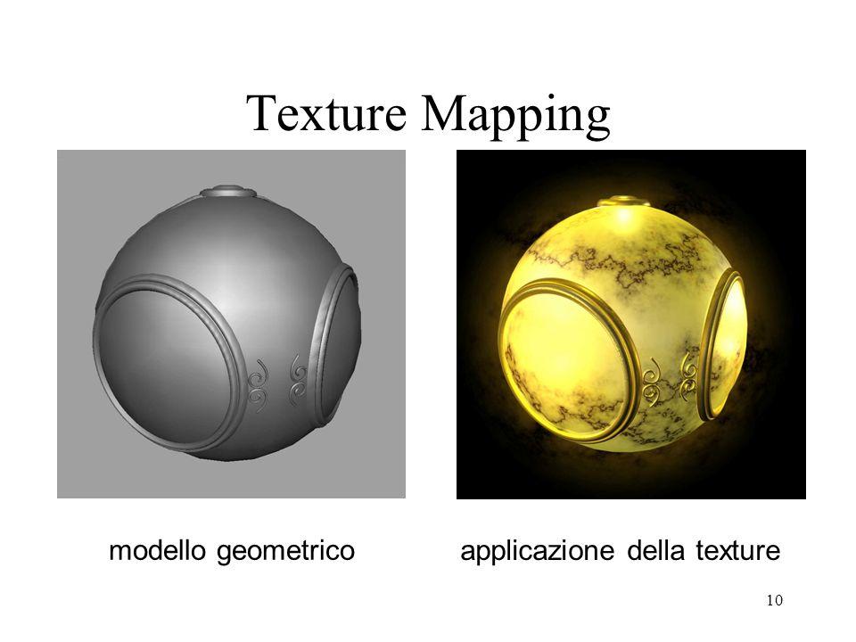 Texture Mapping modello geometrico applicazione della texture