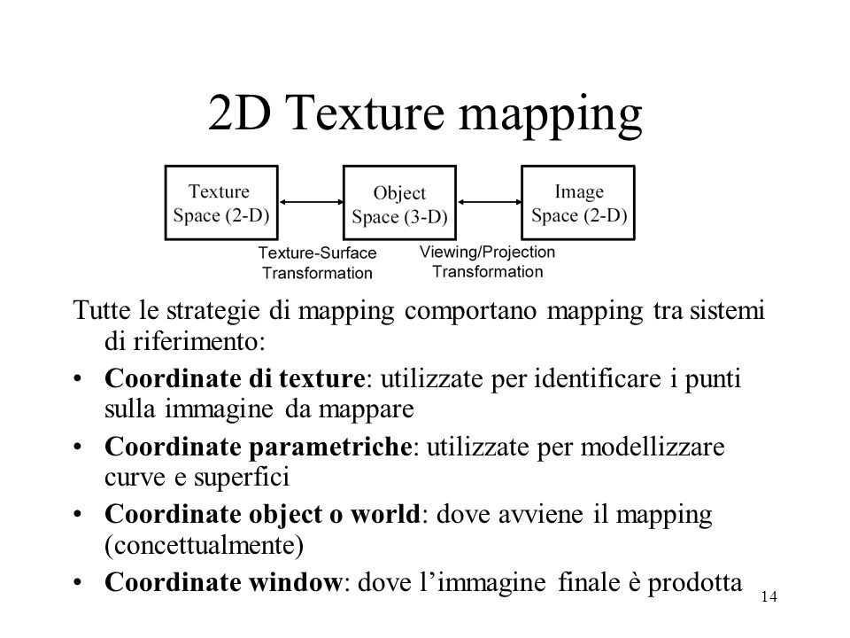 2D Texture mapping Tutte le strategie di mapping comportano mapping tra sistemi di riferimento: