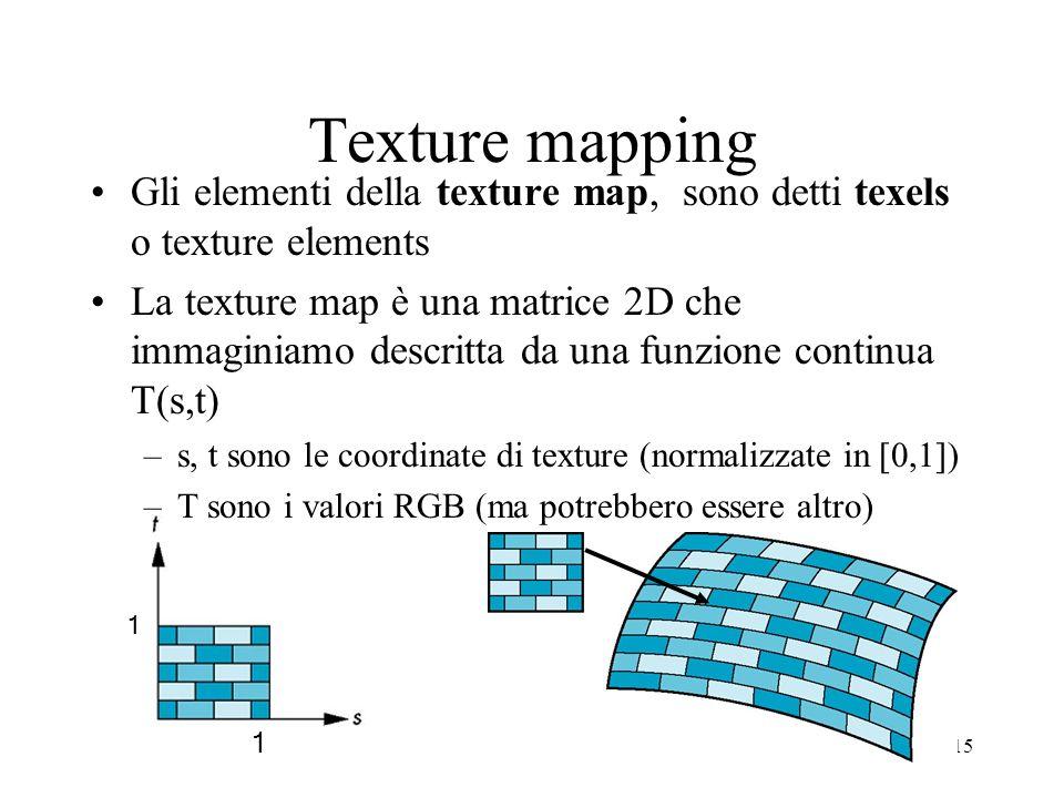 Texture mapping Gli elementi della texture map, sono detti texels o texture elements.