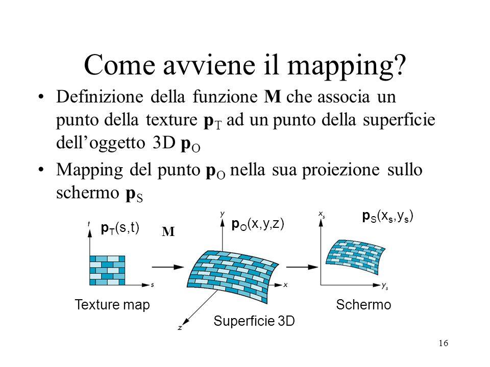 Come avviene il mapping