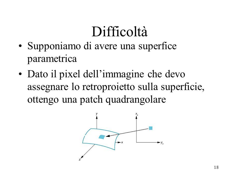 Difficoltà Supponiamo di avere una superfice parametrica