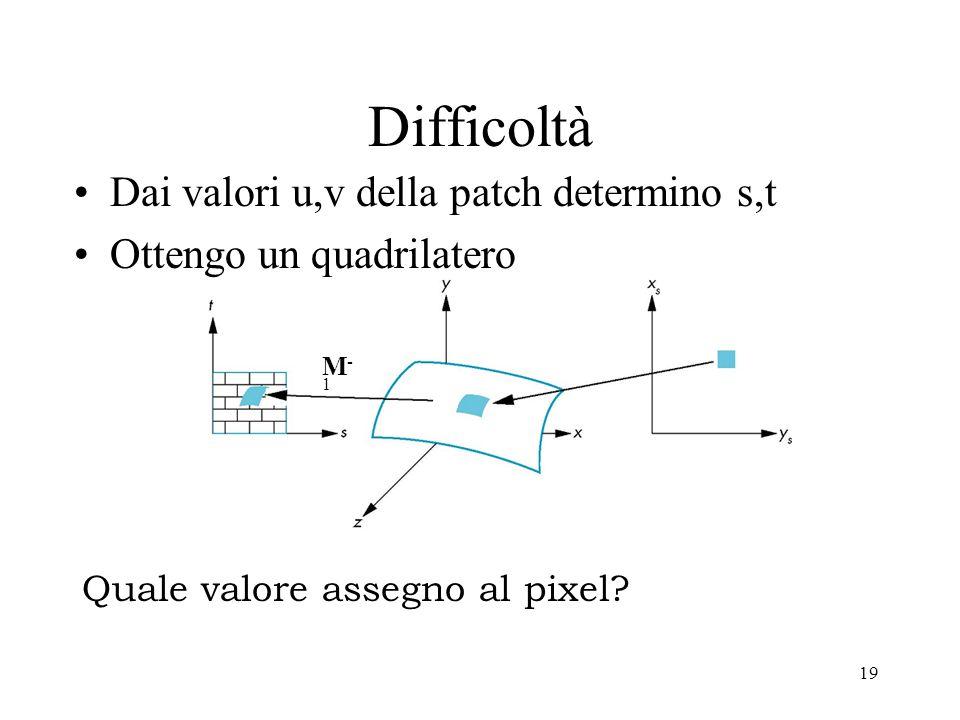 Difficoltà Dai valori u,v della patch determino s,t
