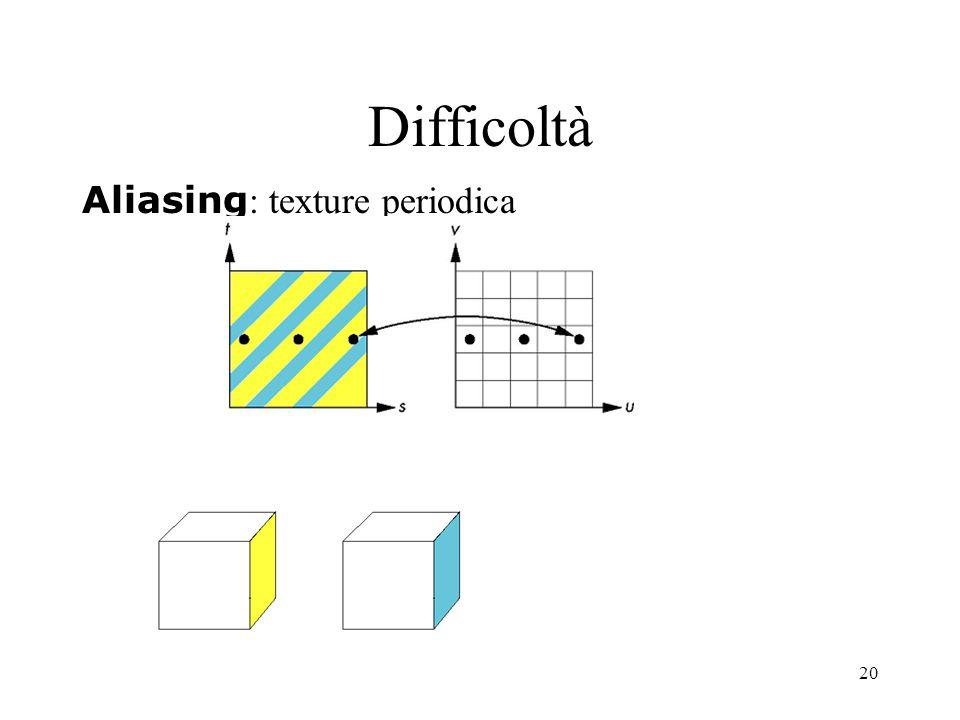 Difficoltà Aliasing: texture periodica