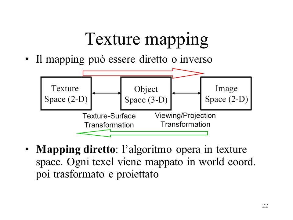 Texture mapping Il mapping può essere diretto o inverso