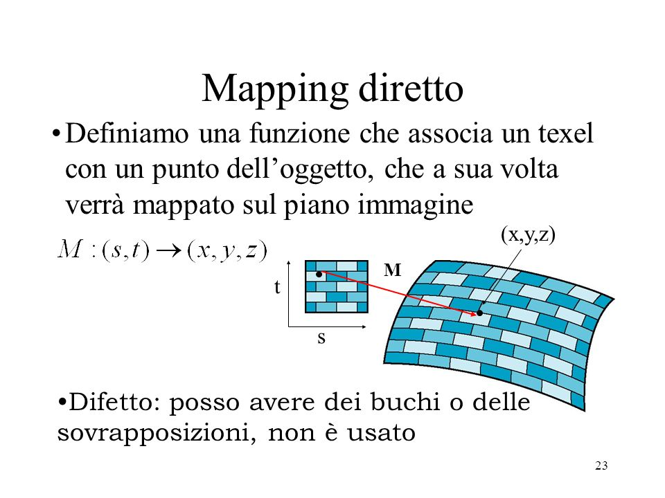 Mapping diretto Definiamo una funzione che associa un texel con un punto dell'oggetto, che a sua volta verrà mappato sul piano immagine.