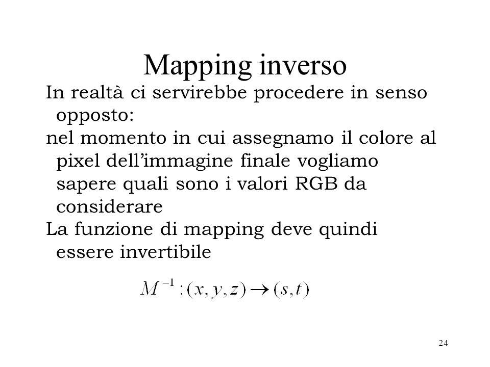 Mapping inverso In realtà ci servirebbe procedere in senso opposto: