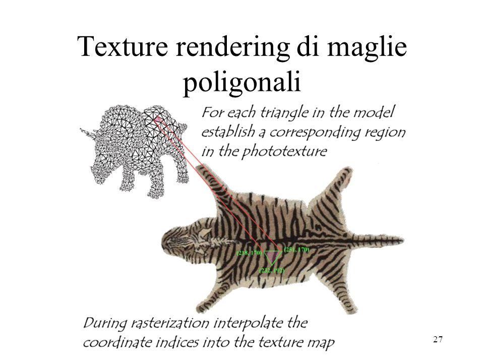 Texture rendering di maglie poligonali