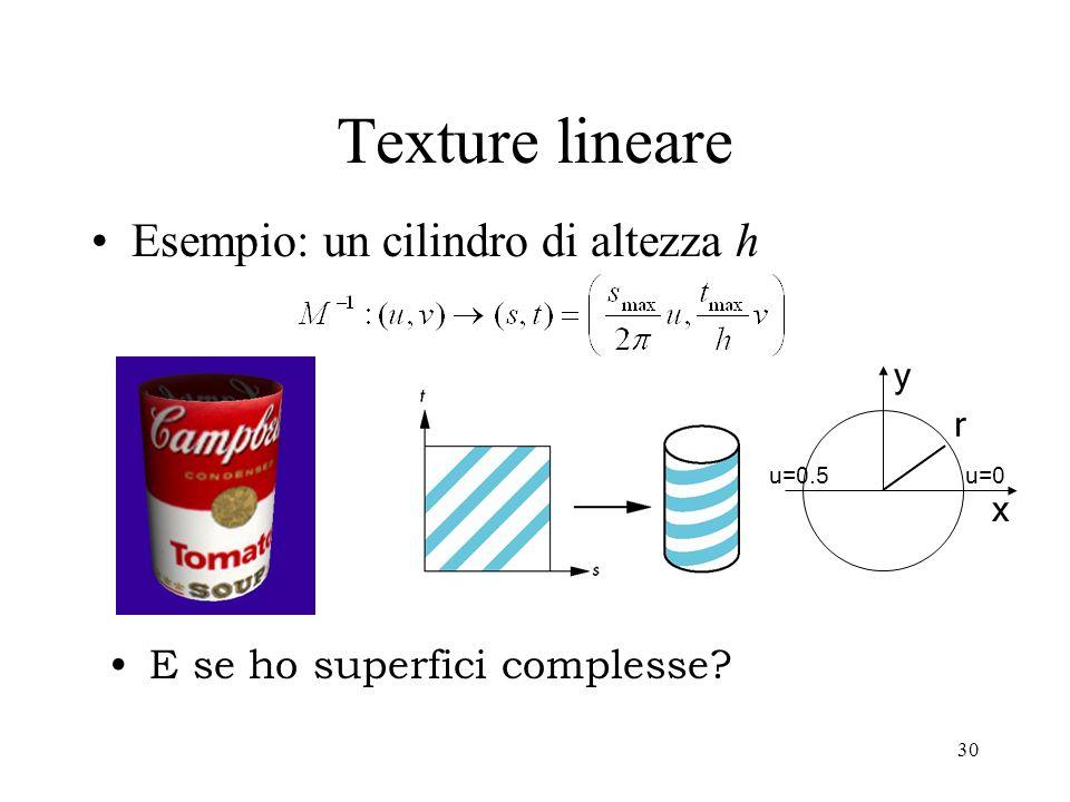 Texture lineare Esempio: un cilindro di altezza h