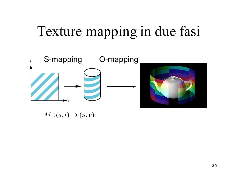 Texture mapping in due fasi