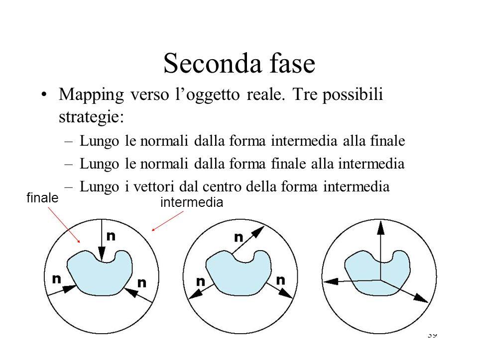 Seconda fase Mapping verso l'oggetto reale. Tre possibili strategie: