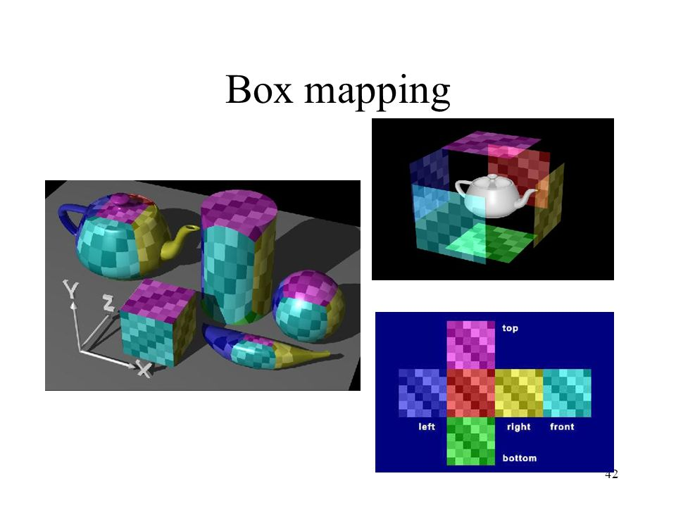 Box mapping