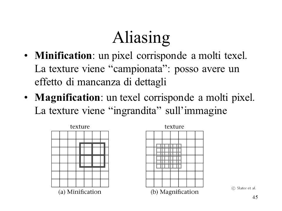 Aliasing Minification: un pixel corrisponde a molti texel. La texture viene campionata : posso avere un effetto di mancanza di dettagli.