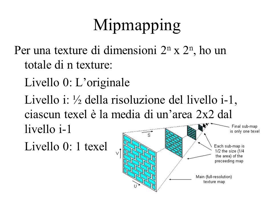 Mipmapping Per una texture di dimensioni 2n x 2n, ho un totale di n texture: Livello 0: L'originale.