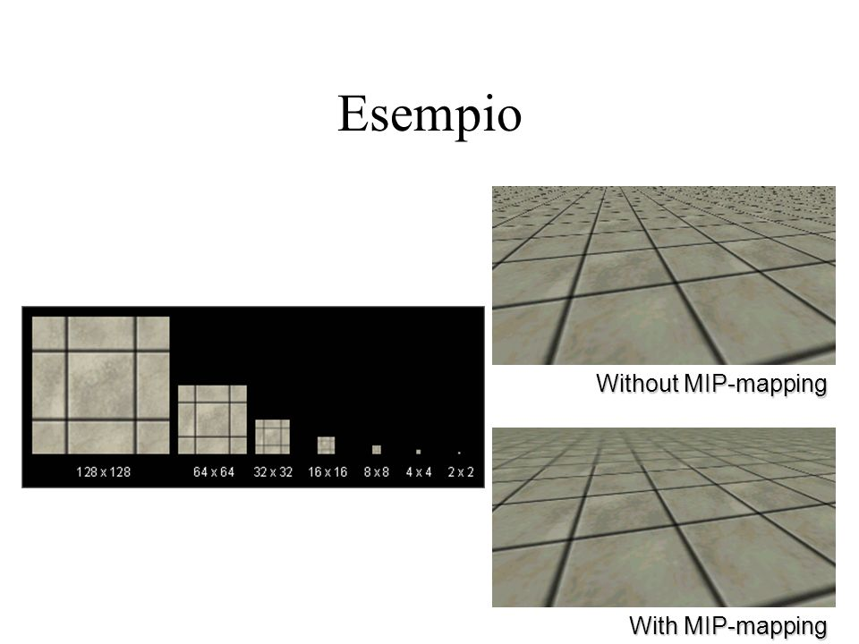 Esempio Without MIP-mapping With MIP-mapping