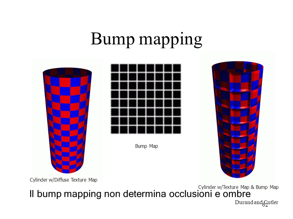 Bump mapping Il bump mapping non determina occlusioni e ombre