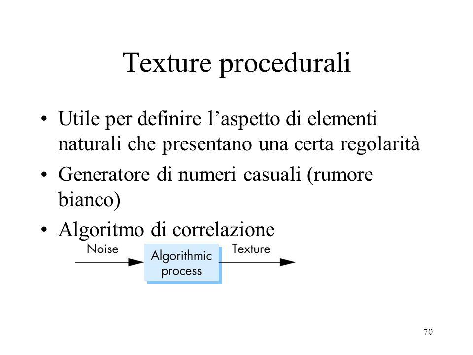 Texture procedurali Utile per definire l'aspetto di elementi naturali che presentano una certa regolarità.