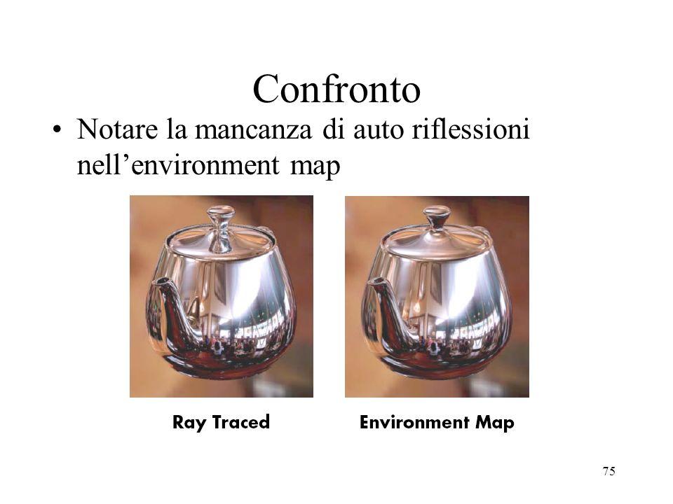 Confronto Notare la mancanza di auto riflessioni nell'environment map