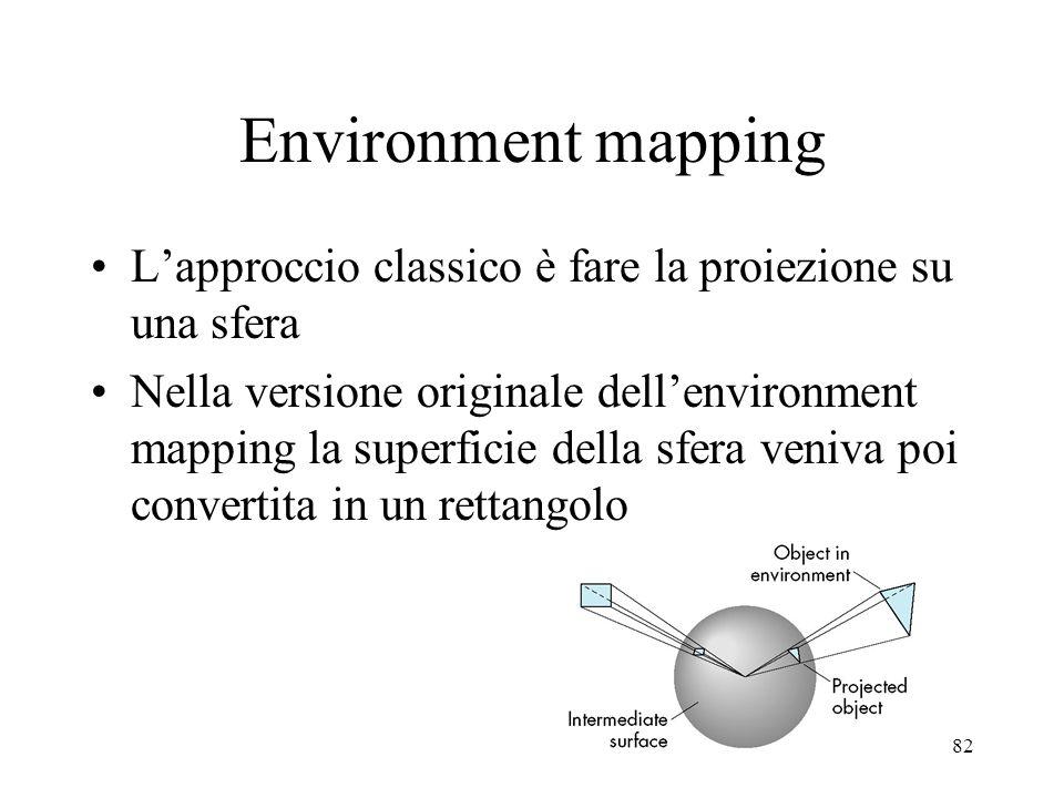 Environment mapping L'approccio classico è fare la proiezione su una sfera.