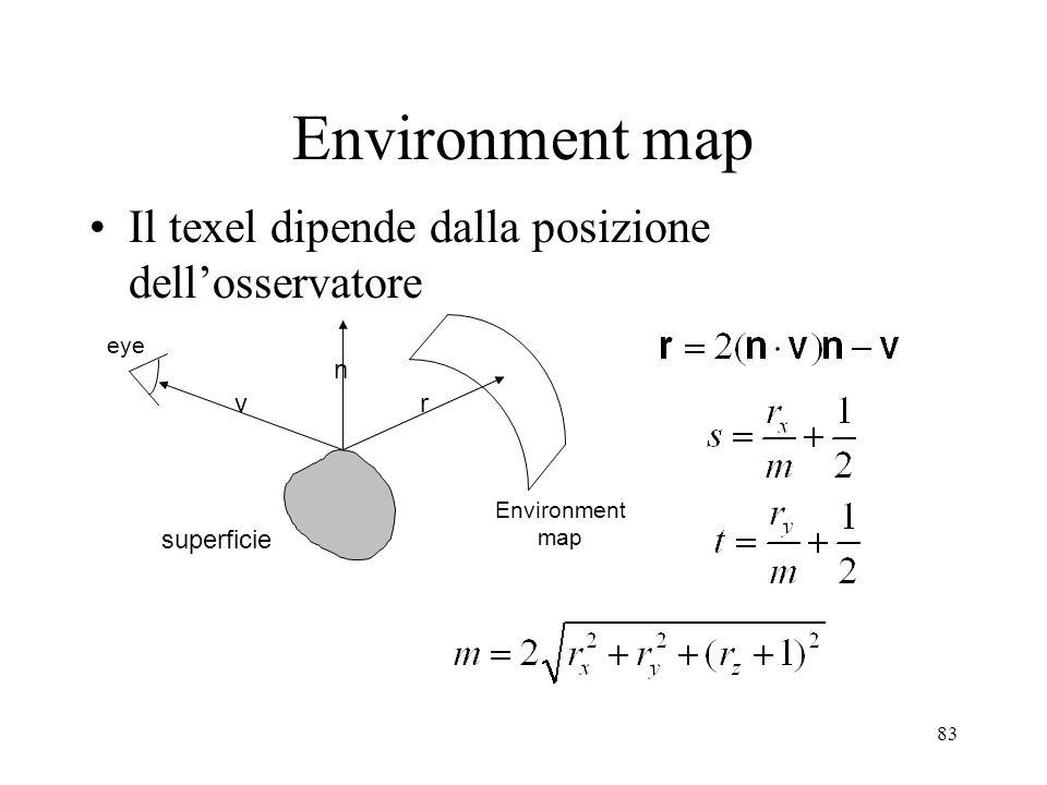 Environment map Il texel dipende dalla posizione dell'osservatore