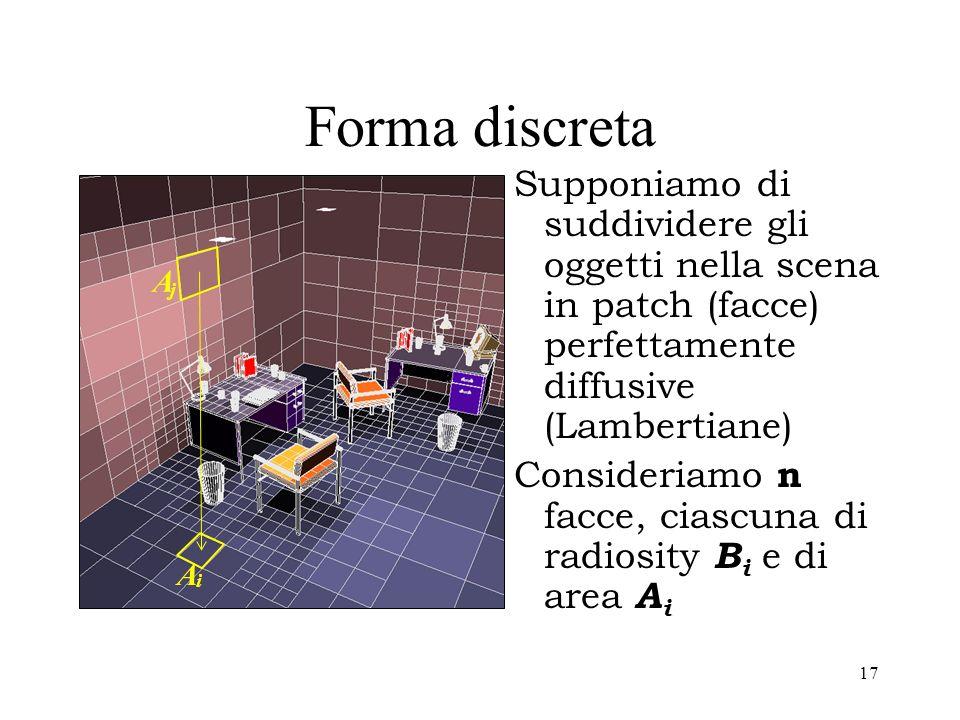 Forma discreta Supponiamo di suddividere gli oggetti nella scena in patch (facce) perfettamente diffusive (Lambertiane)