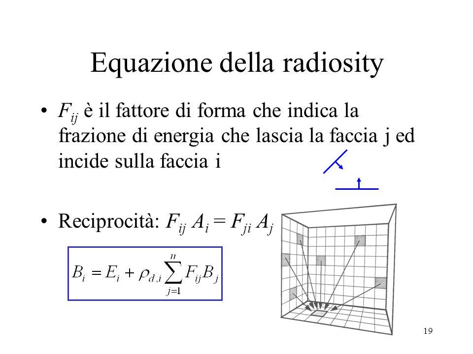 Equazione della radiosity