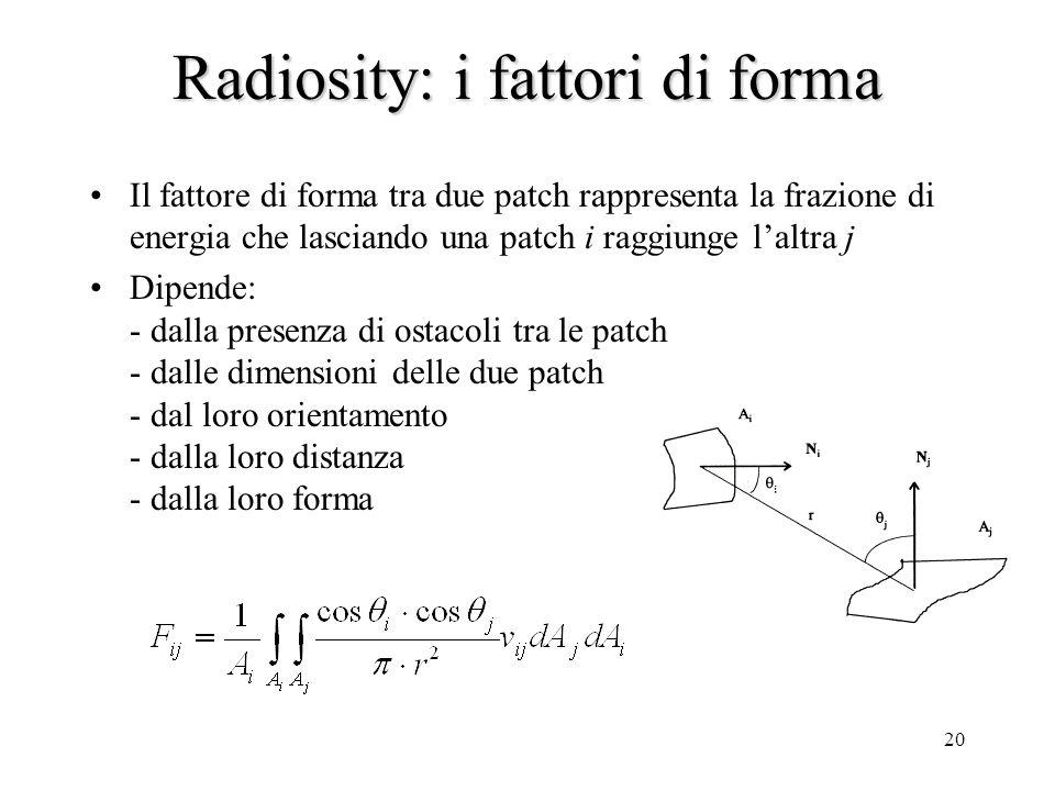 Radiosity: i fattori di forma