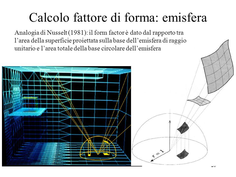 Calcolo fattore di forma: emisfera