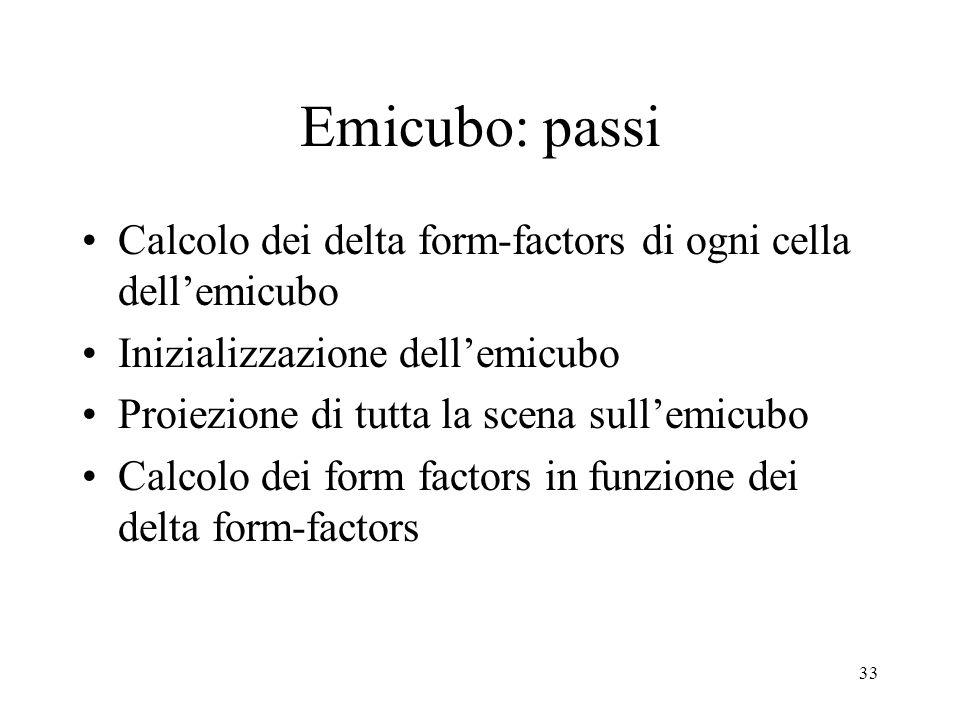 Emicubo: passi Calcolo dei delta form-factors di ogni cella dell'emicubo. Inizializzazione dell'emicubo.