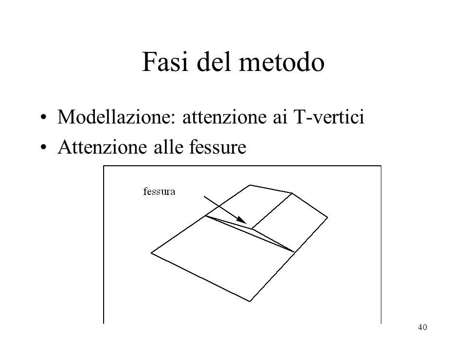 Fasi del metodo Modellazione: attenzione ai T-vertici